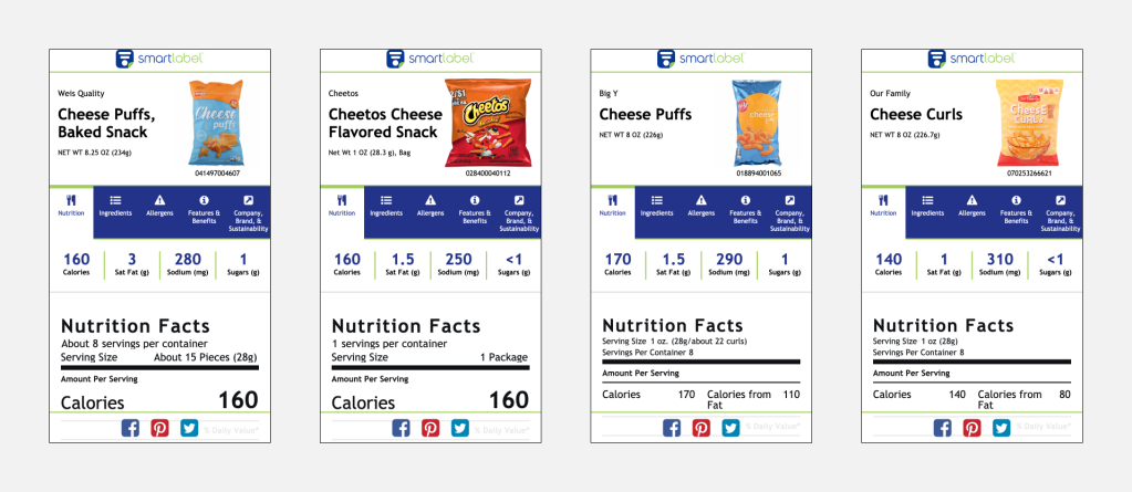 The SmartLabel® landing pages of four different cheese puffs snacks are shown to demonstrate how SmartLabel® makes it easy to compare lots of information about products